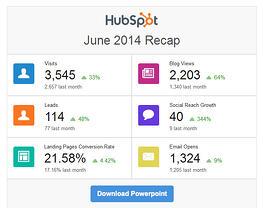 hubspot-monthly-snapshot