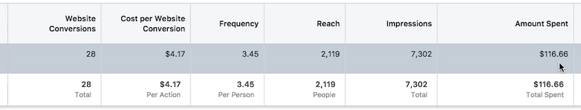 facebook advertising reach objective results