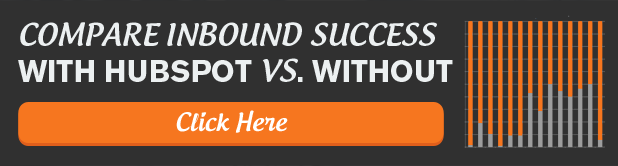 Why use HubSpot